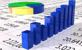 بهترین روش تحلیل برای تجارت فارکس