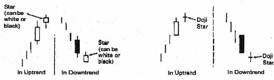 ستاره دوجی
