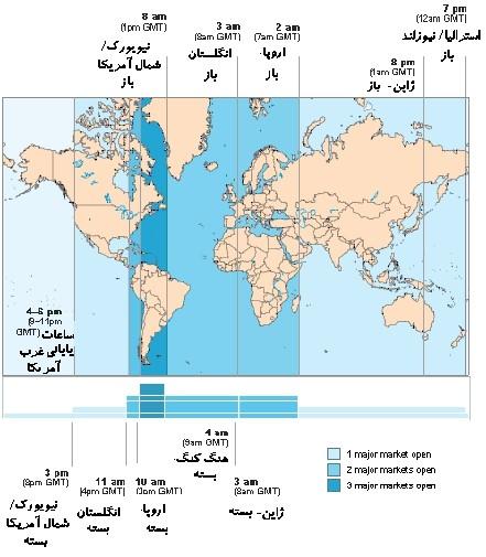 نقشه ساعت بازار